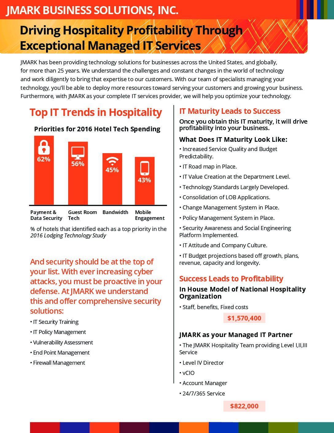 Hospitality IT support for the Hospitality industry