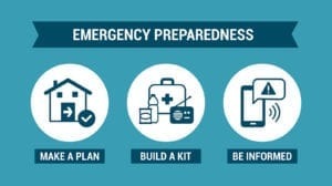 Emergency preparedness instructions for safety: make a plan, build a kit and stay informed